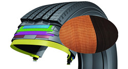What is tire cord fabric?